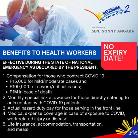 Angara: Benefits for health workers to continue even after Bayanihan 2 expiration on June 30