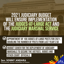 2021 judiciary budget will ensure implementation of the Judges-at-Large Act and the judiciary marshal service – Angara